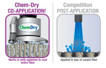 "Chem-Dry Carpet Protectant vs ""The Other Guys"""